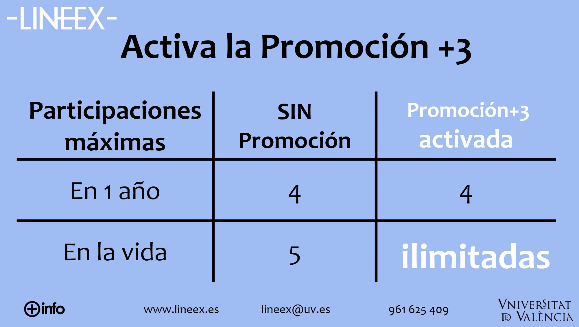 PROMO+3