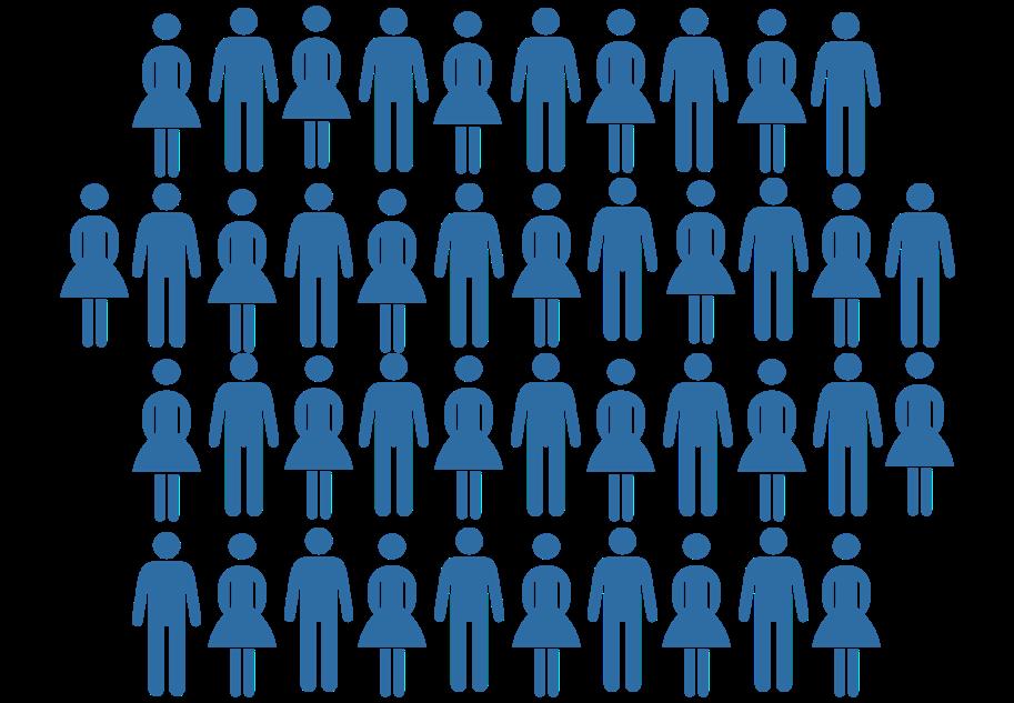Participantsblue